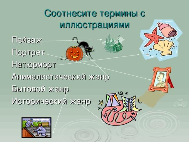 Соотнесите термины с иллюстрациями