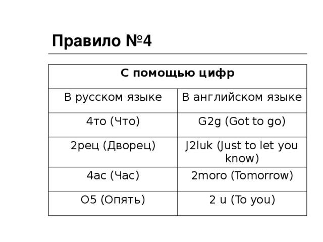 Правило №4 С помощью цифр В русском языке В английском языке 4то (Что) G2g (Got to go) 2рец (Дворец) J2luk (Just to let you know) 4ас (Час) 2moro (Tomorrow) О5 (Опять) 2 u (To you)