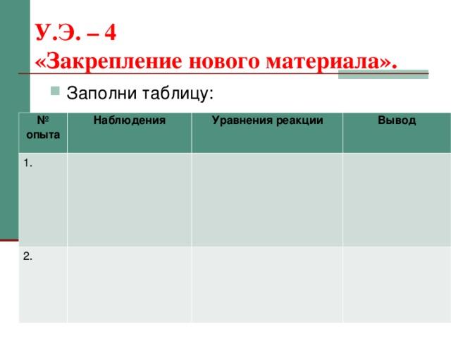 У.Э. – 4  «Закрепление нового материала». Заполни таблицу:  № опыта Наблюдения 1. Уравнения реакции 2. Вывод