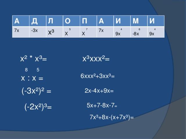 А Д 7х Л -3х О х³ П  5 А  7 Х И Х 7х М  4 И 9х  6 -8х  4 9х x² * x³= x³xxx²=  8 5 x : x = 6ххx²+3хx³= (-3x²)² = 2х-4х+9х= 5х+7-8х-7 = (-2x²)³= 7x³+8x-(х+7x³)=