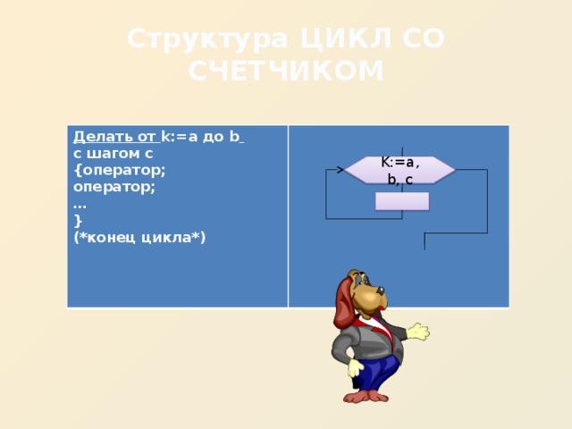 Структура ЦИКЛ СО СЧЕТЧИКОМ Делать от k:=a до b  с шагом с {оператор; оператор; … } (*конец цикла*)  K:=a, b, c