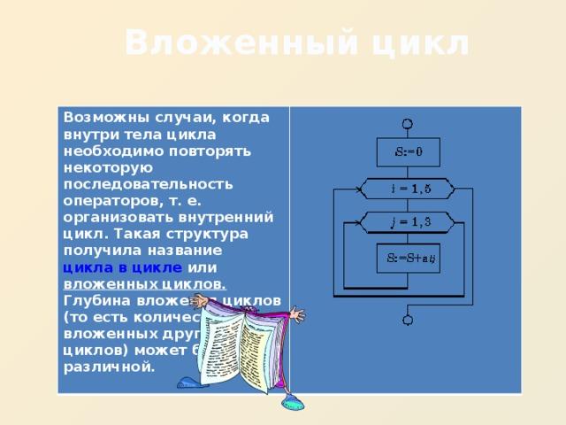 Вложенный цикл Возможны случаи, когда внутри тела цикла необходимо повторять некоторую последовательность операторов, т. е. организовать внутренний цикл. Такая структура получила название цикла в цикле  или вложенных циклов. Глубина вложения циклов (то есть количество вложенных друг в друга циклов) может быть различной.