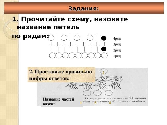 Задания: 1. Прочитайте схему, назовите название петель по рядам:  4ряд 3ряд 2ряд 1ряд 2. Проставьте правильно цифры ответов: 3 2 Название частей вязки: 5 4 1