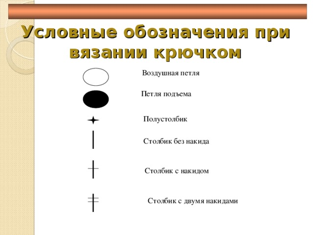 Условные обозначения при вязании крючком Воздушная петля Петля подъема  Полустолбик  Столбик без накида  Столбик с накидом  Столбик с двумя накидами
