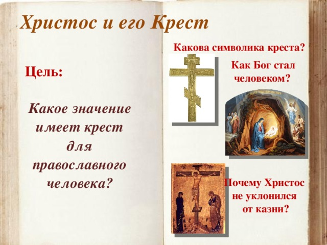 Христос и его Крест Какова символика креста? Как Бог стал  человеком? Цель:  Какое значение имеет крест для православного человека? Почему Христос не уклонился от казни?