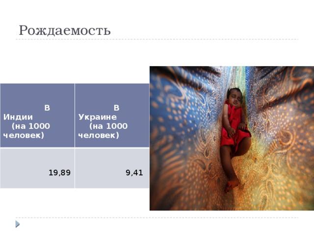 Рождаемость      В Индии  (на 1000 человек)  В Украине  19,89  (на 1000 человек)  9,41
