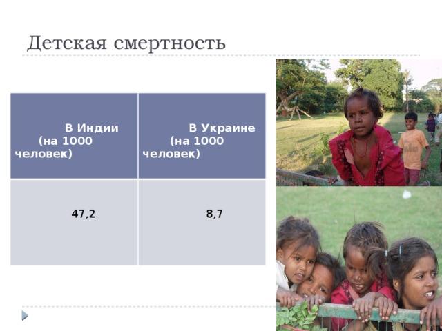 Детская смертность      В Индии  (на 1000 человек)  В Украине  47,2  8,7  (на 1000 человек)