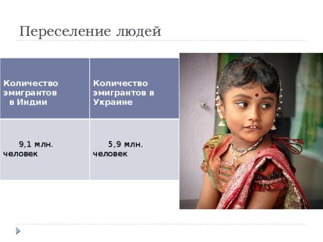 Переселение людей     Количество эмигрантов в Индии Количество эмигрантов в Украине  9,1 млн. человек  5,9 млн. человек