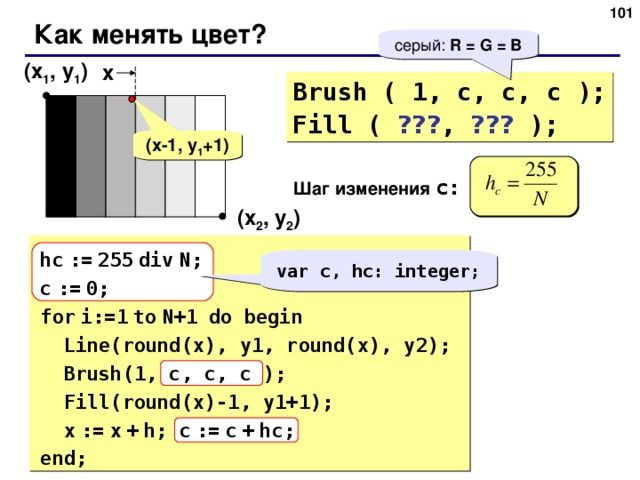 100 Как менять цвет? серый: R = G = B ( x 1 , y 1 ) x Brush ( 1, c, c, c ); Fill ( ??? , ??? ); ( x-1 , y 1 +1 ) Шаг изменения c: ( x 2 , y 2 ) hc  :=  255  div  N; c  :=  0; for  i:=1  to  N+1 do begin  Line(round(x), y1, round(x), y2) ;  Brush(1, c, c, c  );  Fill(round(x)-1, y1+1);  x  :=  x  +  h; c  :=  c  +  hc; end; var c, hc: integer;