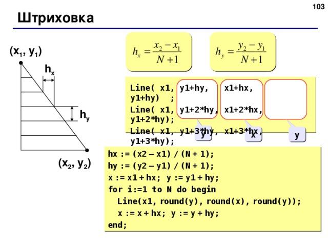 Штриховка ( x 1 , y 1 ) h x Line( x1, y1+hy, x1+hx, y1+hy) ; Line( x1, y1+2*hy, x1+2*hx, y1+2*hy) ; Line( x1, y1+3*hy, x1+3*hx, y1+3*hy) ; ... h y y x y hx  :=  (x2  –  x1)  /  (N  +  1); hy  :=  (y2  –  y1)  /  (N  +  1); x  :=  x1  +  hx; y  :=  y1  +  hy; for i:=1 to N do begin  Line(x1,  round(y),  round(x),  round(y)) ;  x  :=  x  +  hx; y  :=  y  +  hy; end; ( x 2 , y 2 )