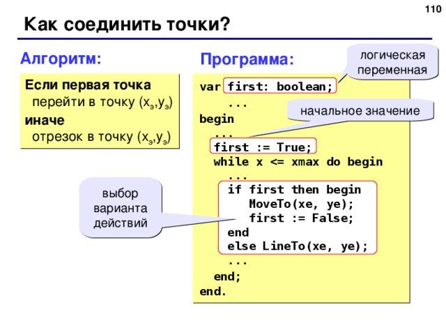 109 Как соединить точки? логическая переменная Алгоритм: Программа: Если первая точка  перейти в точку ( x э , y э ) иначе  отрезок в точку ( x э , y э ) var first: boolean;  ... begin  ...  first := True;   while x  ...  if first then begin  MoveTo(xe, ye);  first := False;  end  else LineTo(xe, ye);  ...   end;  end. начальное значение выбор варианта действий 109