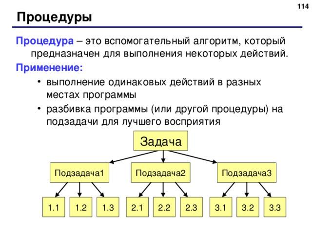 113 Процедуры Процедура – это вспомогательный алгоритм, который предназначен для выполнения некоторых действий. Применение: выполнение одинаковых действий в разных местах программы разбивка программы (или другой процедуры) на подзадачи для лучшего восприятия  выполнение одинаковых действий в разных местах программы разбивка программы (или другой процедуры) на подзадачи для лучшего восприятия  Задача Подзадача3 Подзадача 2 Подзадача1 3 .3 3 .1 2 .3 2 .2 2 .1 1.3 1.2 1.1 3 .2 114