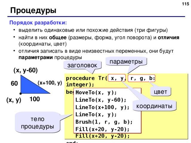 114 Процедуры Порядок разработки: выделить одинаковые или похожие действия (три фигуры) найти в них общее (размеры, форма, угол поворота) и отличия (координаты, цвет) отличия записать в виде неизвестных переменных, они будут параметрами процедуры  выделить одинаковые или похожие действия (три фигуры) найти в них общее (размеры, форма, угол поворота) и отличия (координаты, цвет) отличия записать в виде неизвестных переменных, они будут параметрами процедуры  параметры заголовок ( x , y -60) procedure Tr( x, y, r, g, b: integer); begin  MoveTo(x, y);  LineTo(x, y-60);  LineTo(x+100, y);  LineTo(x, y);  Brush(1, r, g, b);  Fill(x+20, y-20); end; 60 ( x +100, y ) цвет MoveTo(x, y); LineTo(x, y-60); LineTo(x+100, y); LineTo(x, y); Brush(1, r, g, b); Fill(x+20, y-20); 100 ( x , y ) координаты тело процедуры 115
