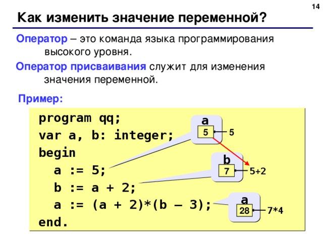 6 Как изменить значение переменной? Оператор – это команда языка программирования высокого уровня. Оператор присваивания служит для изменения значения переменной. Пример:  program qq;  var a, b: integer;  begin   a := 5;   b := a + 2;   a := (a + 2)*(b – 3);  end. a 5 ? 5 b 7 5+2 ? a 5 7*4 28 6