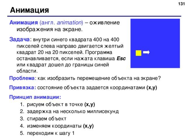 Анимация Анимация (англ. animation )  – оживление изображения на экране. Задача : внутри синего квадрата 400 на 400 пикселей слева направо двигается желтый квадрат 20 на 20 пикселей. Программа останавливается, если нажата клавиша Esc  или квадрат дошел до границы синей области. Проблема : как изобразить перемещение объекта на экране? Привязка: состояние объекта задается координатами ( x,y) Принцип анимации: рисуем объект в точке ( x,y) задержка на несколько миллисекунд стираем объект изменяем координаты ( x,y )  переходим к шагу 1 рисуем объект в точке ( x,y) задержка на несколько миллисекунд стираем объект изменяем координаты ( x,y )  переходим к шагу 1 131