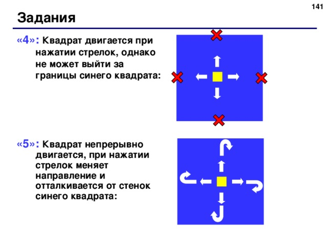 140 Задания «4»: Квадрат двигается при нажатии стрелок, однако не может выйти за границы синего квадрата: «5»: Квадрат непрерывно двигается, при нажатии стрелок меняет направление и отталкивается от стенок синего квадрата: 141