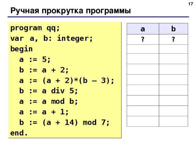 6 Ручная прокрутка программы program qq; var  a, b: integer; begin  a := 5;  b := a + 2;  a := (a + 2)*(b – 3);  b := a div 5;  a := a mod b;  a := a + 1;  b := (a + 14) mod 7; end. a b ? ? 5 7 28 3 5 4 4