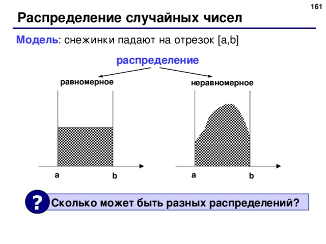 Распределение случайных чисел Модель : снежинки падают на отрезок [a,b] распределение равномерное неравномерное a a b b ?  Сколько может быть разных распределений ? 161