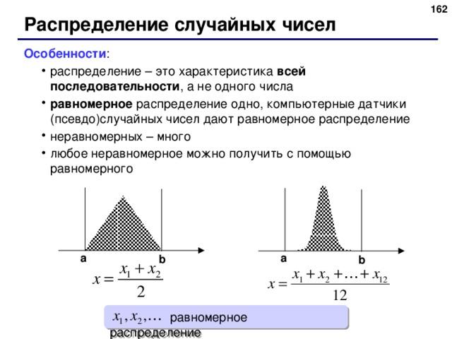 161 Распределение случайных чисел Особенности : распределение – это характеристика всей последовательности , а не одного числа равномерное распределение одно, компьютерные датчики (псевдо)случайных чисел дают равномерное распределение неравномерных – много любое неравномерное можно получить с помощью равномерного распределение – это характеристика всей последовательности , а не одного числа равномерное распределение одно, компьютерные датчики (псевдо)случайных чисел дают равномерное распределение неравномерных – много любое неравномерное можно получить с помощью равномерного a a b b  равномерное распределение
