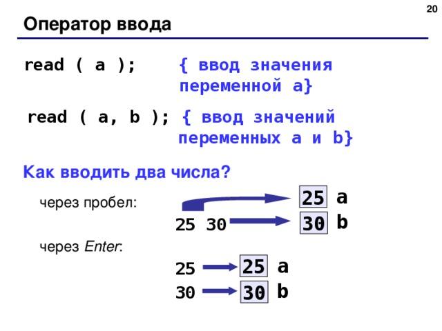 Оператор ввода read ( a );  { ввод значения переменной a} read ( a, b );  { ввод значений переменных a и b} Как вводить два числа?  через пробел:  25 30  через Enter :  25  30 a 25 b 30 a 25 b 30 20