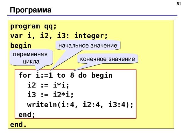 48 Программа program qq; var i, i2, i3: integer; begin  for i:=1 to 8 do begin  i2 := i*i;  i3 := i2*i;  writeln(i:4, i2:4, i3:4);  end; end. начальное значение переменная цикла конечное значение 48
