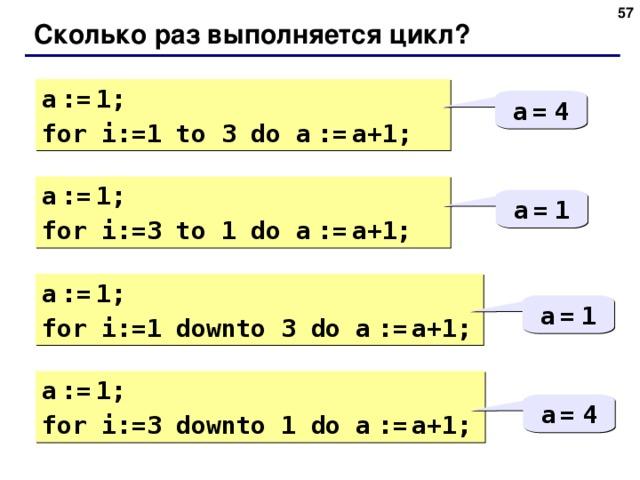 48 Сколько раз выполняется цикл? a  :=  1; for i:= 1  to 3 do  a  :=  a+1; a  =  4 a  :=  1; for i:=3 to 1 do  a  :=  a+1; a  =  1 a  :=  1; for i:= 1 down to 3 do  a  :=  a+1; a  =  1 a  :=  1; for i:= 3 down to 1 do  a  :=  a+1; a  =  4 48