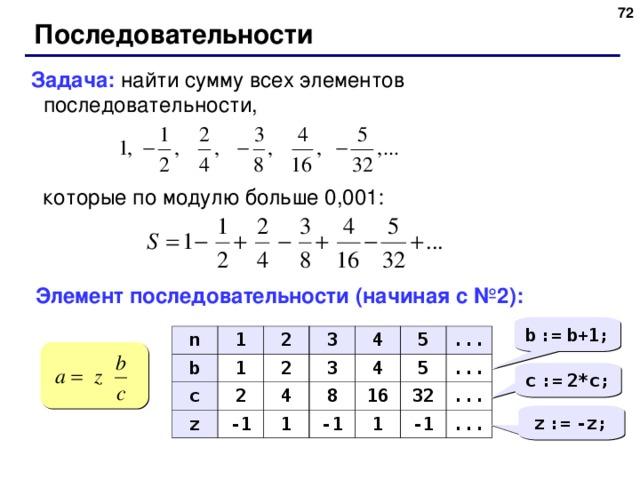 Последовательности Задача: найти сумму всех элементов последовательности,  которые по модулю больше 0,001: Элемент последовательности (начиная с №2): b  :=  b+1; n b 1 c 2 1 3 2 z 2 4 3 4 -1 4 1 8 5 -1 16 5 ... 1 ... 32 ... -1 ... c  :=  2*c; z  :=  -z;