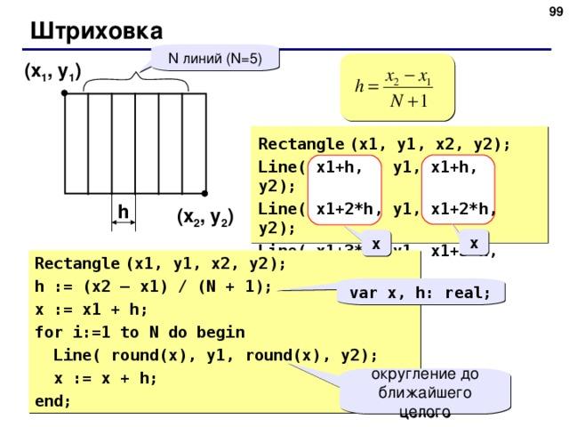 98 Штриховка N линий  ( N=5) ( x 1 , y 1 ) Rectangle  (x1, y1, x2, y2) ; Line( x1+h, y1, x1+h, y2) ; Line( x1+2*h, y1, x1+2*h, y2) ; Line( x1+3*h, y1, x1+3*h, y2) ; ... h ( x 2 , y 2 ) x x Rectangle  (x1, y1, x2, y2) ; h := (x2 – x1) / (N + 1); x := x1 + h; for i:=1 to N do begin  Line( round(x), y1, round(x), y2) ;  x := x + h; end; var x, h: real; округление до ближайшего целого