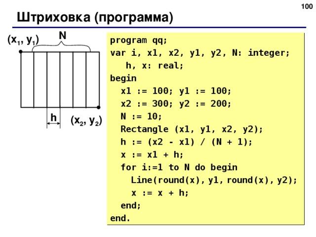 Штриховка (программа) N ( x 1 , y 1 ) program qq; var i, x1, x2, y1, y2, N: integer;  h, x: real; begin  x1 := 100; y1 := 100;  x2 := 300; y2 := 200;  N := 10;  Rectangle (x1, y1, x2, y2);  h := (x2 - x1) / (N + 1);  x := x1 + h;  for i:=1 to N do begin   Line(round(x),  y1,  round(x),  y2);   x := x + h;  end; end. h ( x 2 , y 2 ) 100
