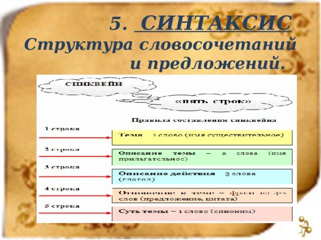 5. СИНТАКСИС  Структура словосочетаний  и предложений.