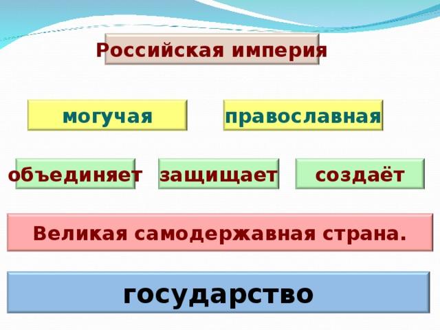 Российская империя могучая православная объединяет защищает создаёт Великая самодержавная страна. государство