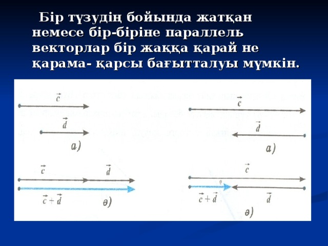 Бір түзудің бойында жатқан немесе бір-біріне параллель векторлар бір жаққа қарай не қарама- қарсы бағытталуы мүмкін.