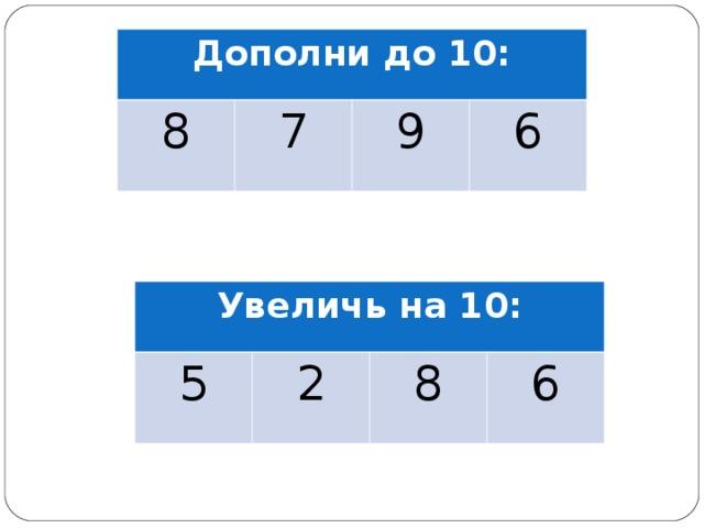 Дополни до 10: 8 7 9 6 Увеличь на 10: 5 2 8 6
