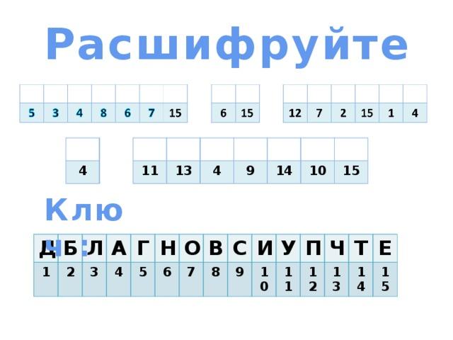 Расшифруйте 4 11 13 4 9 14 10 15 Ключ : Д 1 Б Л 2 А 3 4 Г 5 Н О 6 7 В 8 С 9 И 10 У 11 П 12 Ч 13 Т 14 Е 15