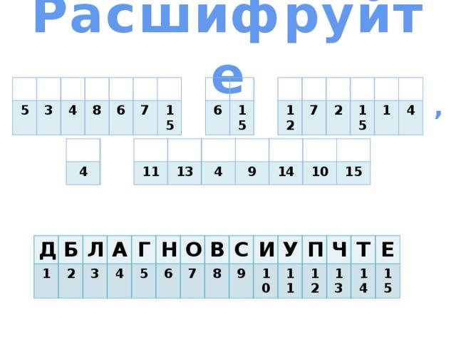 Расшифруйте 5 3 4 8 6 7 15 6 15 12 7 2 15 1 4 , 4 11 13 4 9 14 10 15 Д 1 Б Л 2 3 А 4 Г 5 Н 6 О 7 В 8 С 9 И У 10 П 11 12 Ч 13 Т Е 14 15