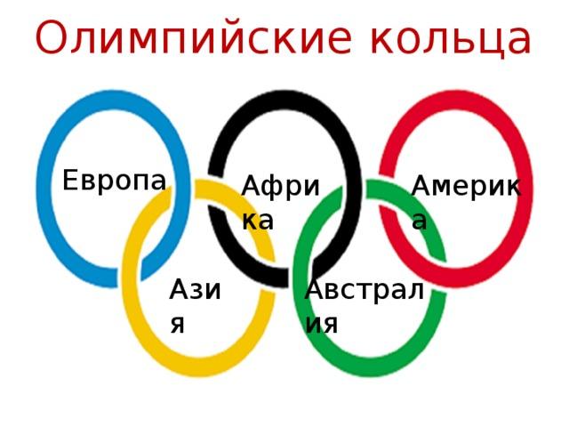 Олимпийские кольца Европа Африка Америка Азия Австралия