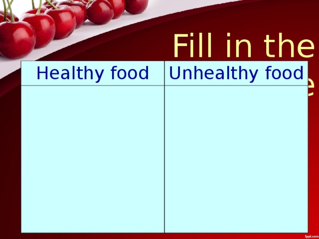 Fill in the table Healthy food Unhealthy food
