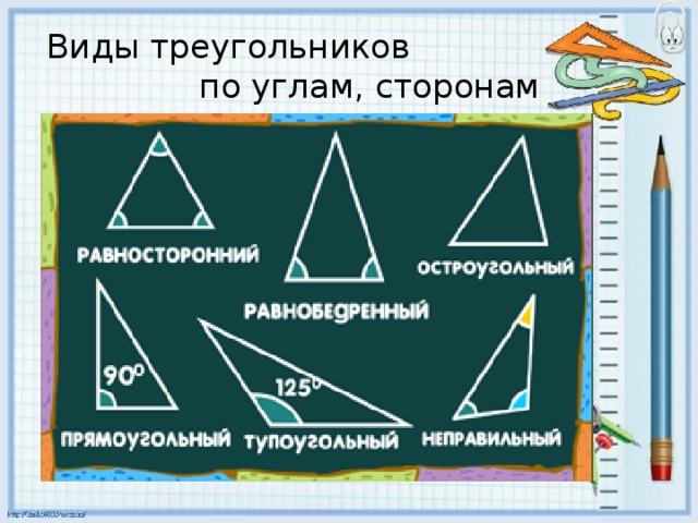 Виды треугольников по углам, сторонам