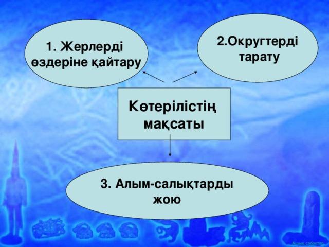 2.Округтерді  тарату  1. Жерлерді өздеріне қайтару Көтерілістің мақсаты  3. Алым-салықтарды жою