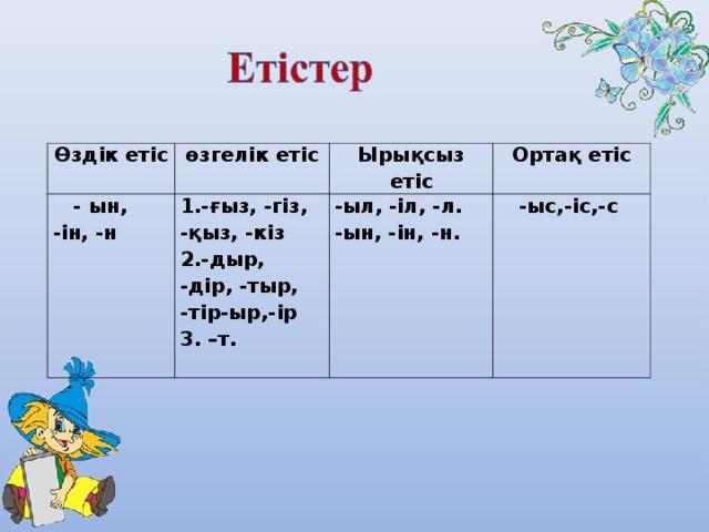 Өздік етіс өзгелік етіс  - ын, - ін, - н 1.-ғыз, -гіз, -қыз, -кіз 2.-дыр, -дір, -тыр, -тір-ыр,-ір 3. –т. Ырықсыз етіс Ортақ етіс -ыл, -іл, -л. -ын, -ін, -н.  -ыс,-іс,-с