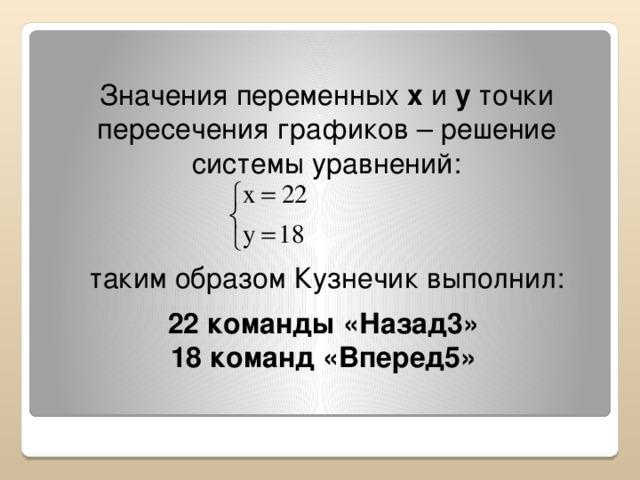 Значения переменных x и y точки пересечения графиков – решение системы уравнений:  таким образом Кузнечик выполнил: 22 команды «Назад3» 18 команд «Вперед5»