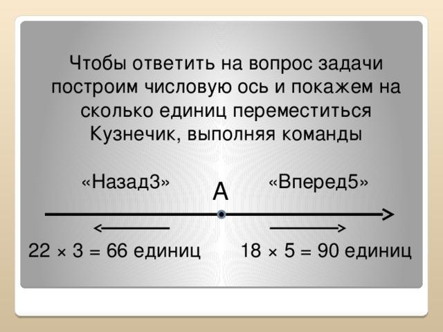 Чтобы ответить на вопрос задачи построим числовую ось и покажем на сколько единиц переместиться Кузнечик, выполняя команды «Назад3» «Вперед5» А 22 × 3 = 66 единиц 18 × 5 = 90 единиц