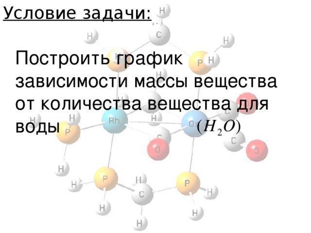 Условие задачи: Построить график зависимости массы вещества от количества вещества для воды