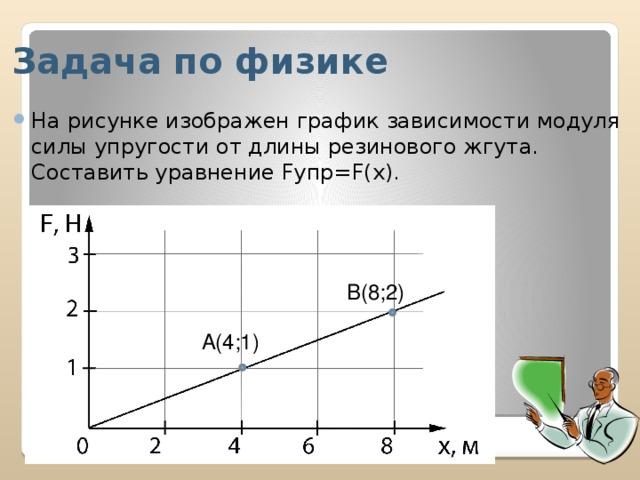 Задача по физике На рисунке изображен график зависимости модуля силы упругости от длины резинового жгута. Составить уравнение Fупр=F(x). В(8;2) А(4;1) ЗАДАЧА ПО ФИЗИКЕ