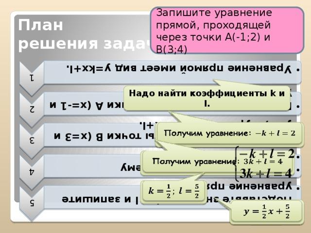 1 Уравнение прямой имеет вид y=kx+l. Уравнение прямой имеет вид y=kx+l. 2 Подставьте координаты точки А (x=-1 и y=2) в уравнение y=kx+l. Подставьте координаты точки А (x=-1 и y=2) в уравнение y=kx+l. 3 Подставьте координаты точки В (x=3 и y=4) в уравнение y=kx+l. Подставьте координаты точки В (x=3 и y=4) в уравнение y=kx+l. 4 Составьте и решите систему  уравнений Составьте и решите систему  уравнений 5 Подставьте значения k и l и запишите уравнение прямой. Подставьте значения k и l и запишите уравнение прямой. Запишите уравнение прямой, проходящей через точки А(-1;2) и В(3;4) План  решения задачи: Надо найти коэффициенты k и l. Получим уравнение:  Получим уравнение: