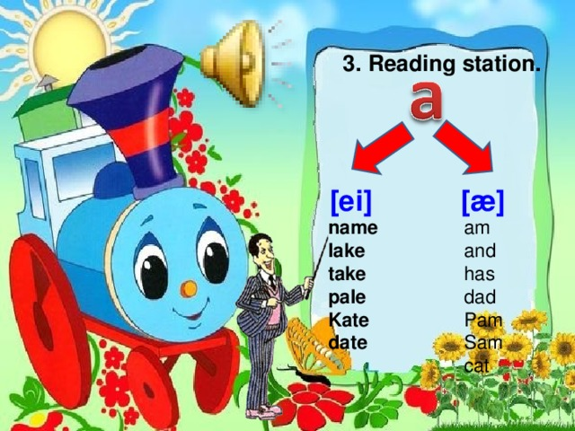 3. Reading station. [æ] [ei] name lake take pale Kate date am and has dad Pam Sam cat