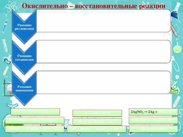 Окислительно – восстановительные реакции 2AgNO 3 → 2Ag + 2NO 2 + O 2 ↑  Si + 2CI 2 → SiCI 4 C + CO 2 → 2CO 2Na +2H 2 O→2NaOH + H 2 ↑ C+HNO 3 → CO 2 +NO 2 +H 2 O 2KCLO 3 →2KCL + 3O 2 ↑ 2 Ва + O 2 → 2BaO 2Al + 3H 2 SO 4 → Al 2 (SO 4 ) 3 + 3H 2 ↑  2 KMnO 4 → K 2 MnO 4 + MnO 2 + O 2 ↑