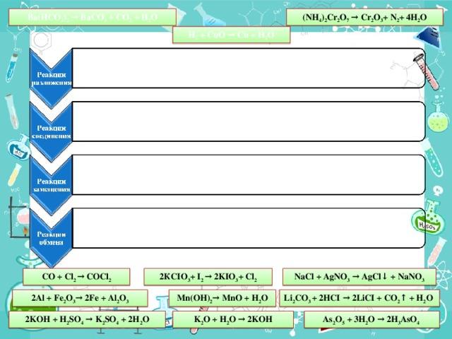 Ba(HCO 3 ) 2 → BaCO 3 + CO 2 + H 2 O (NH 4 ) 2 Cr 2 O 7 → Cr 2 O 3 + N 2 + 4H 2 O H 2 + CuO → С u + H 2 O CO + Cl 2 → COCl 2 NaCl + AgNO 3 → AgCl↓ + NaNO 3 2КС IO 3 + I 2 → 2 KIO 3 + С l 2 Li 2 CO 3 + 2HCI → 2LiCI + CO 2 ↑ + H 2 O  2 А l + Fe 2 O 3 → 2F е + А l 2 О 3 Mn(OH) 2 → MnO + H 2 O As 2 O 5 + 3H 2 O → 2H 3 AsO 4 2KOH + H 2 SO 4 → K 2 SO 4 + 2H 2 O K 2 O + H 2 O → 2KOH