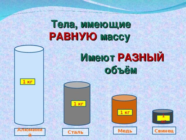 Тела, имеющие РАВНУЮ массу  Имеют  РАЗНЫЙ объём 1 кг 1 кг 1 кг 1 кг Свинец Медь Сталь Алюминий
