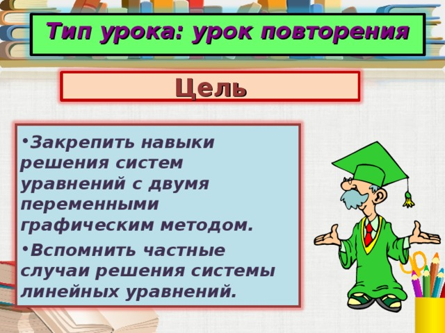 Тип урока: урок повторения Цель